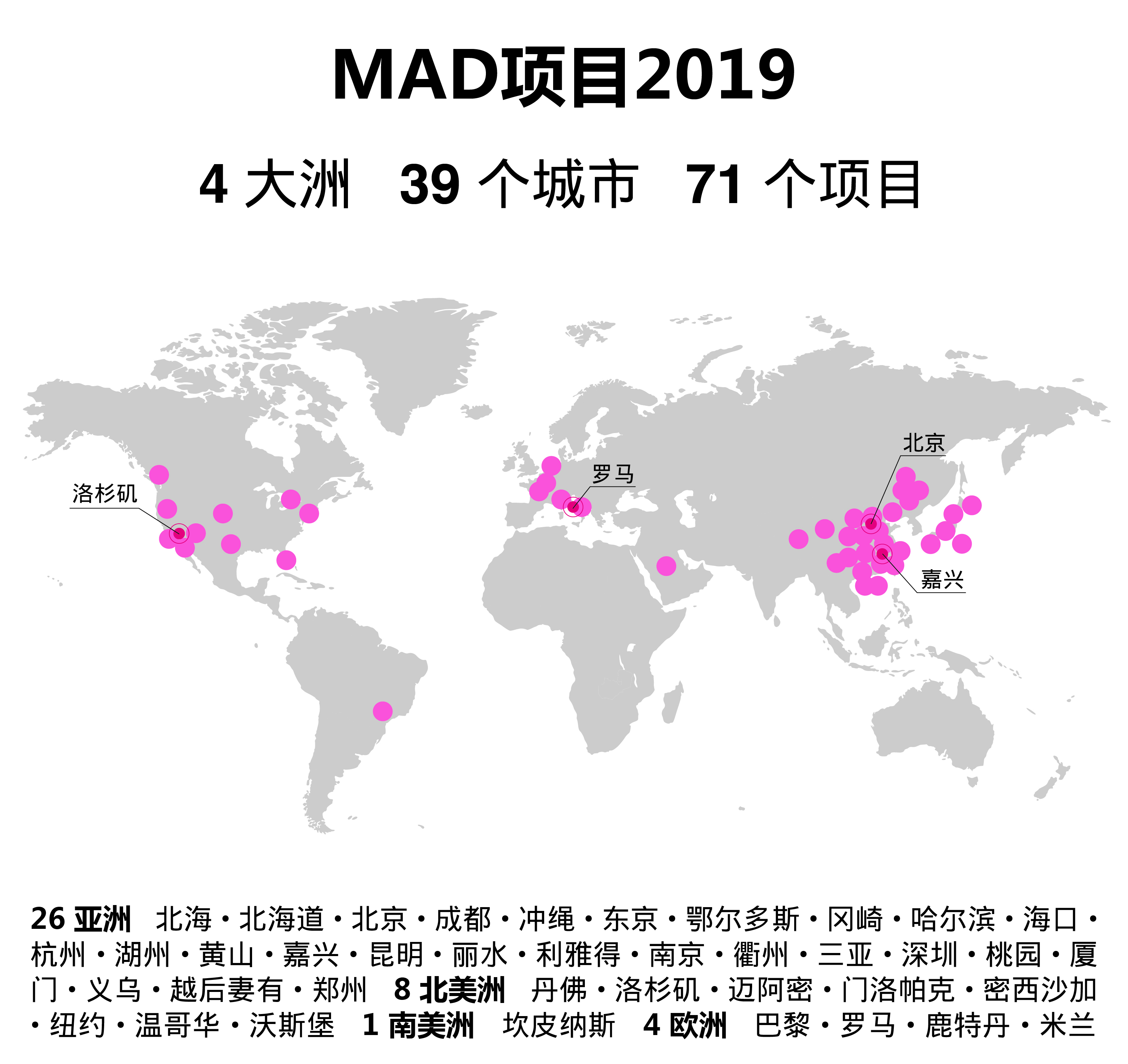 190927_MAD_Infographic_Location