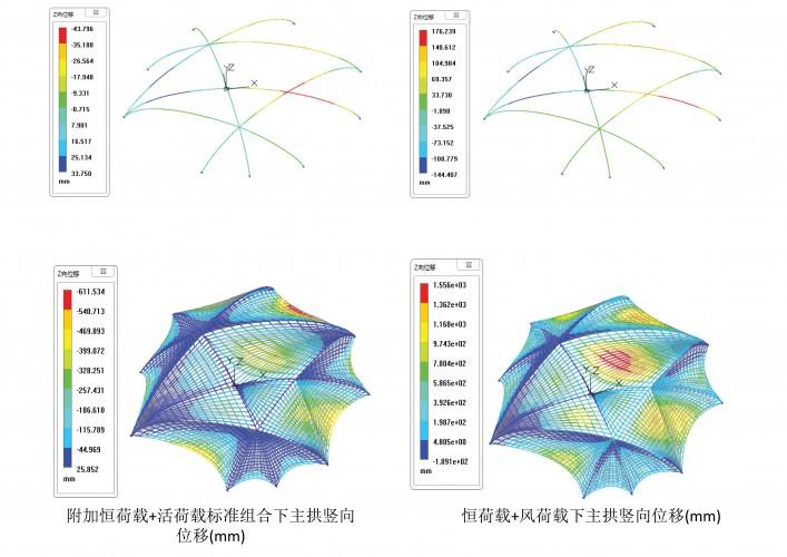 结构体系说明:屋盖结构阵型 2