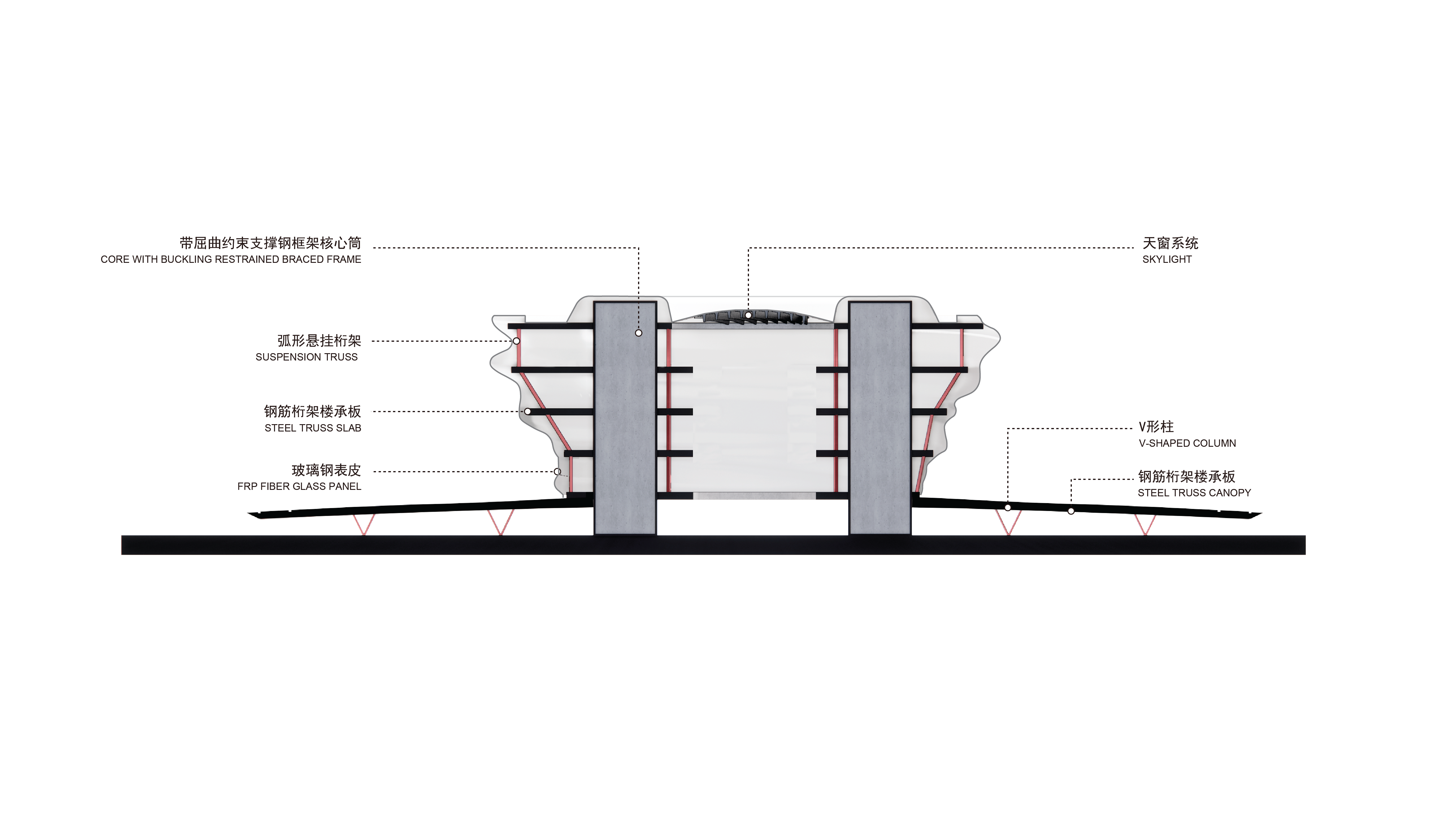 MAD_Hainan Science and Technology  Museum_structural diagram